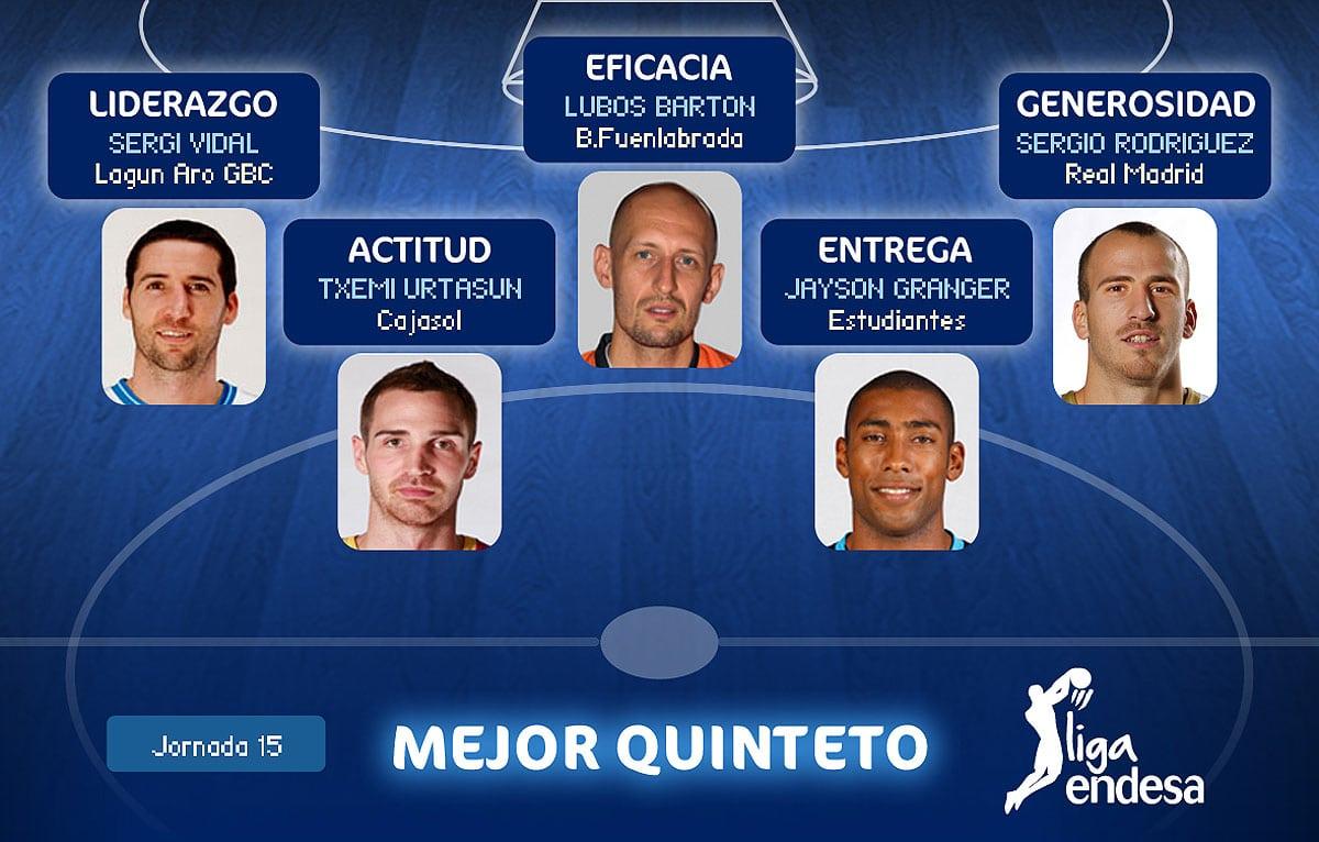 """Granger, la """"Entrega"""" del mejor quinteto Liga Endesa de la jornada 15"""