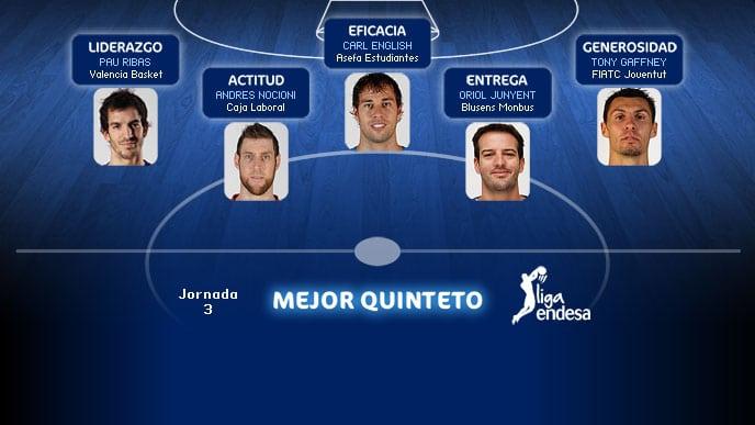 "English, la ""eficacia"" del quinteto de la jornada 3 de Liga Endesa"