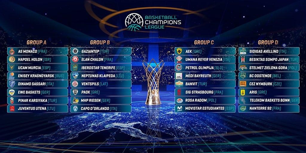 Así queda el grupo C de la Champions League