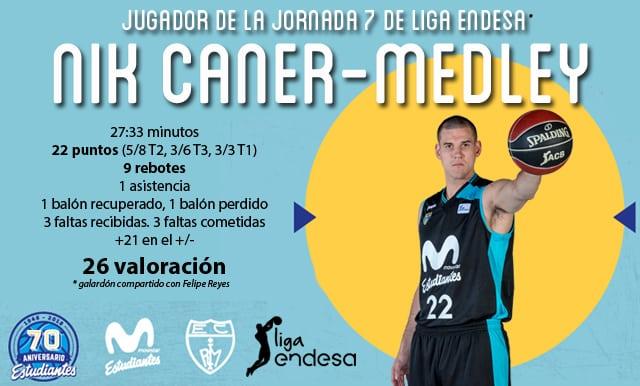 Caner-Medley, jugador de la jornada 7 de Liga Endesa