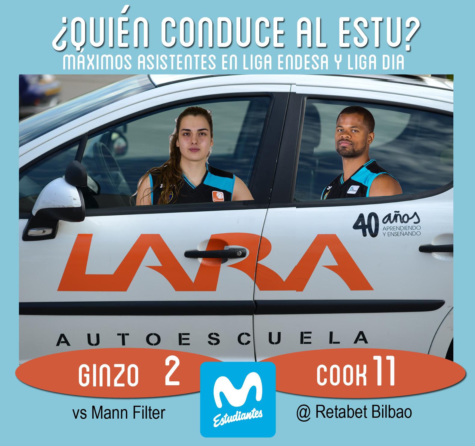 Conductores Autoescuela Lara: Omar Cook y Paula Ginzo
