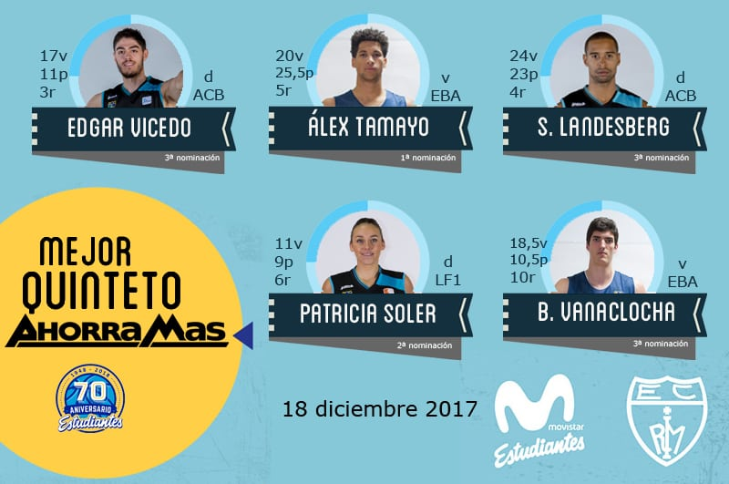 8º Quinteto Ahorramás: Tamayo, Vicedo, Landesberg, Soler y Vanaclocha