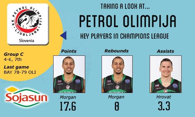 Vistazo al rival: Petrol Olimpija, buscan meterse en la pelea