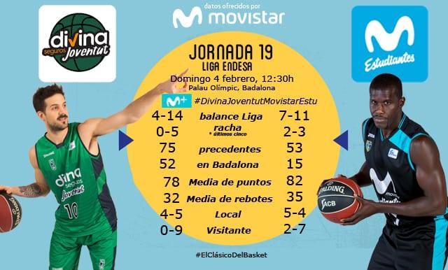 Un mes después, vuelve el clásico del basket, ahora en Badalona y en situación delicada (Divina Joventut- Movistar Estudiantes, domingo 12:30h M+)