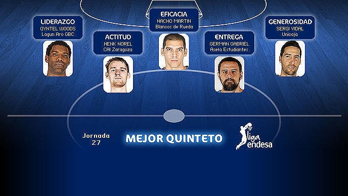 Germán Gabriel, la entrega del Quinteto Liga Endesa de la jornada 27