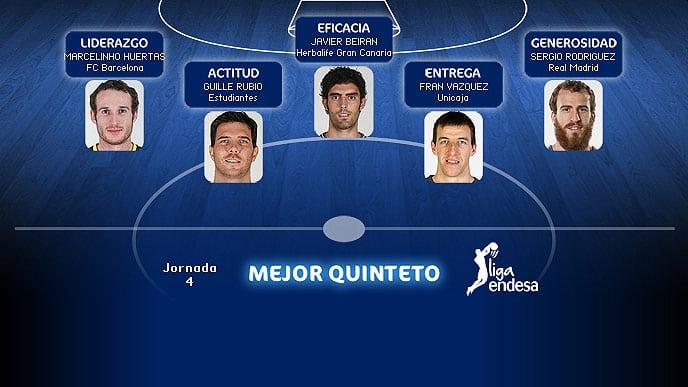 Guille Rubio, la Actitud en el Mejor Quinteto de la jornada 4
