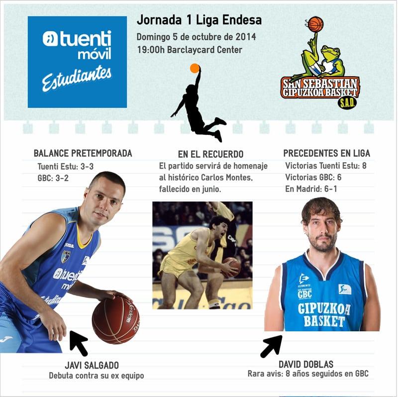 Tuenti Móvil Estudiantes- Gipuzkoa Basket, dos nuevos proyectos frente a frente (domingo 19h, EstuRadio)