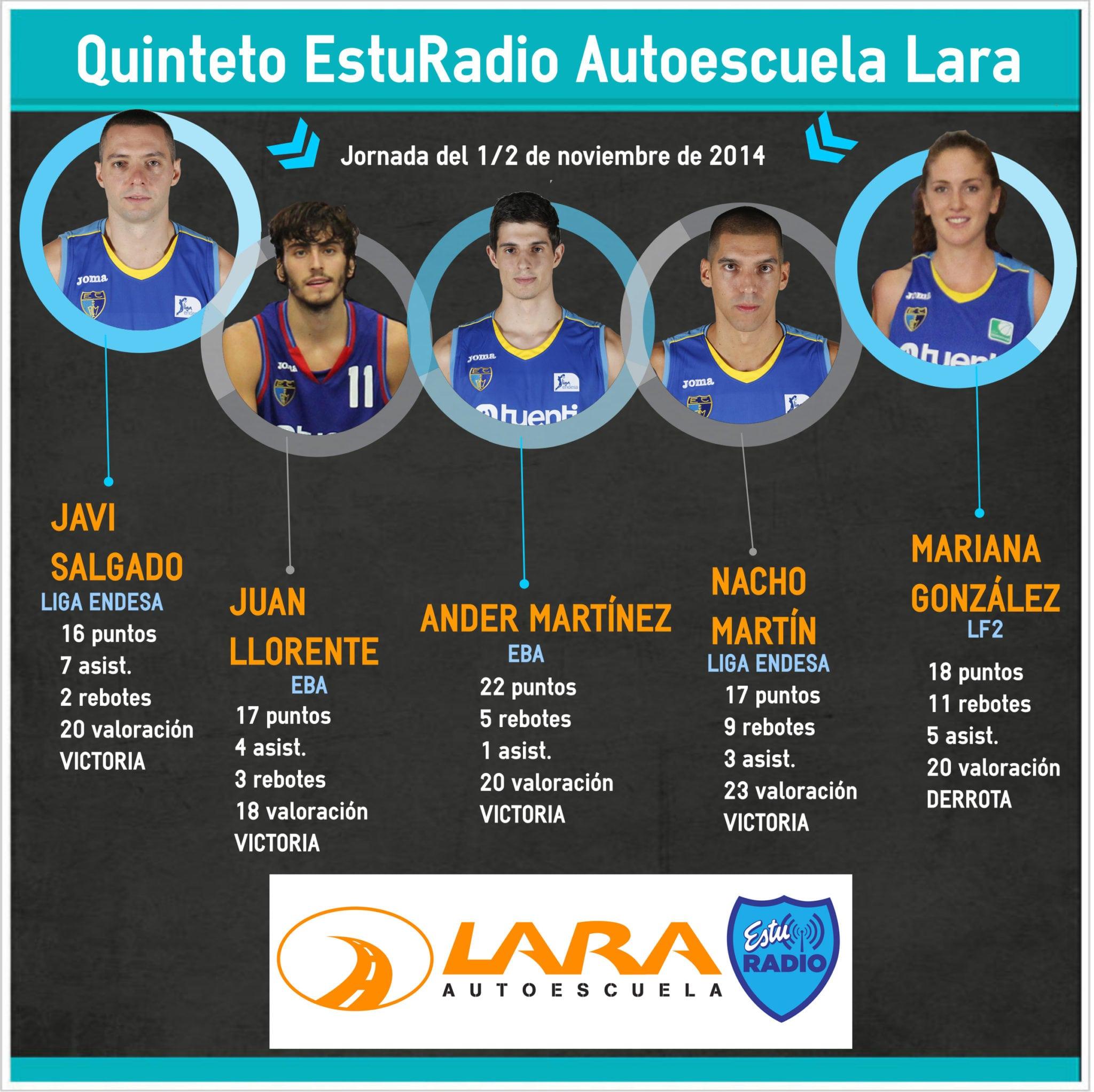 Quinteto Autoescuela Lara 1/2 nov: Salgado, Llorente, Martínez, Martín y González