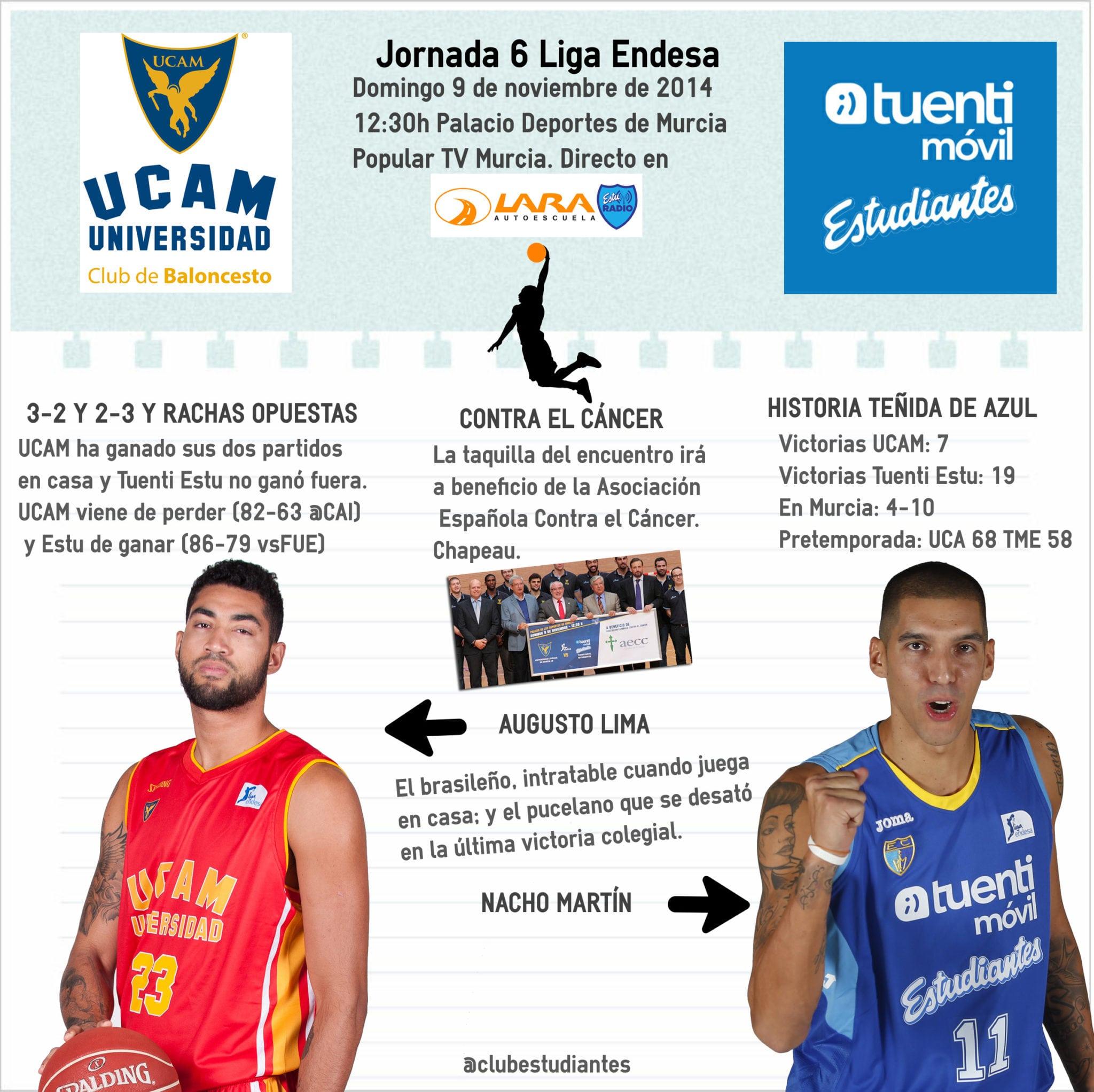 UCAM Murcia- Tuenti Móvil Estudiantes, domingo 12:30h (Popular TV y EstuRadio): a ratificar la mejoría