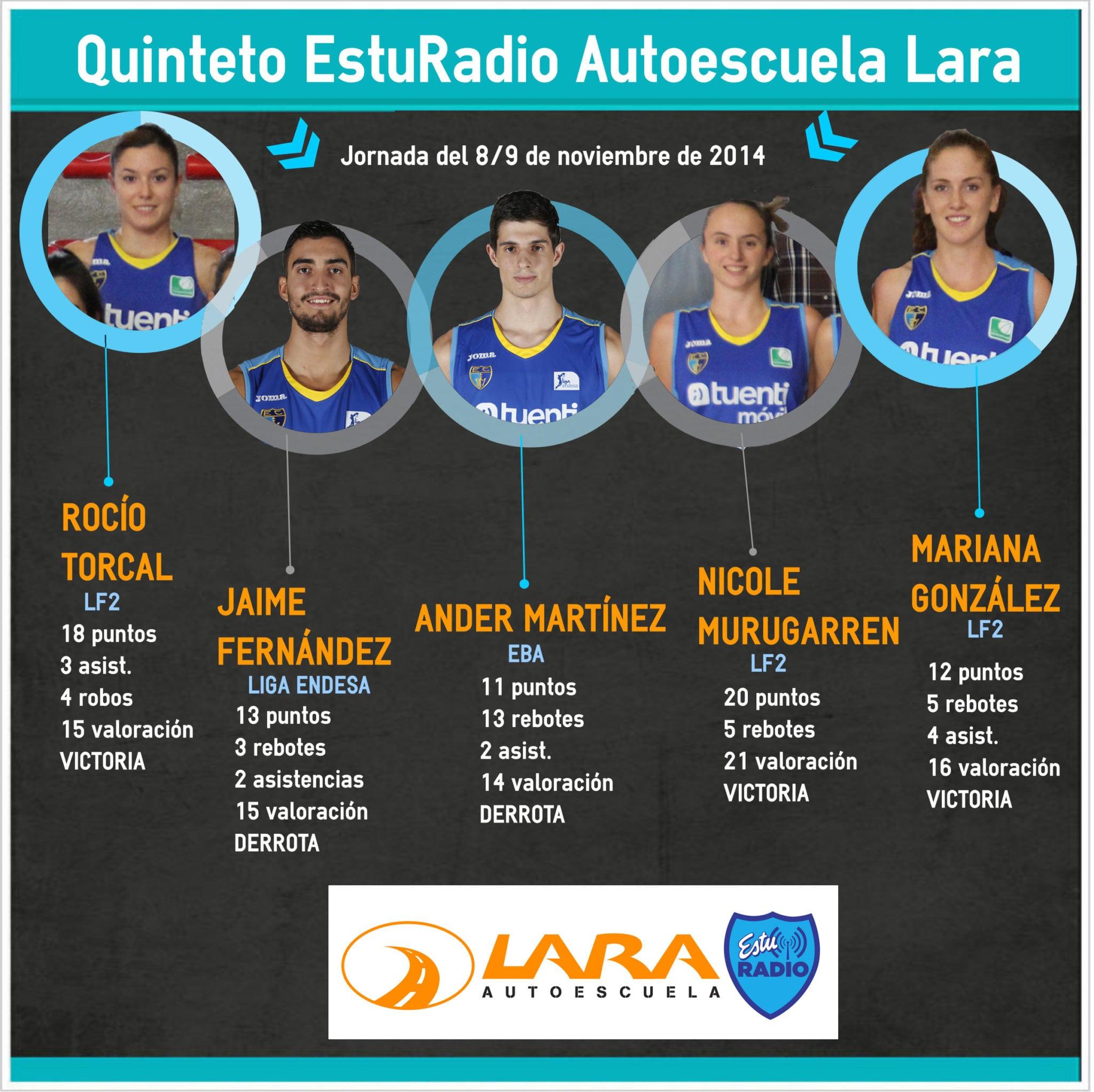 Quinteto Autoescuela Lara EstuRadio: Torcal, Fernández, Martínez, Murugarren y González