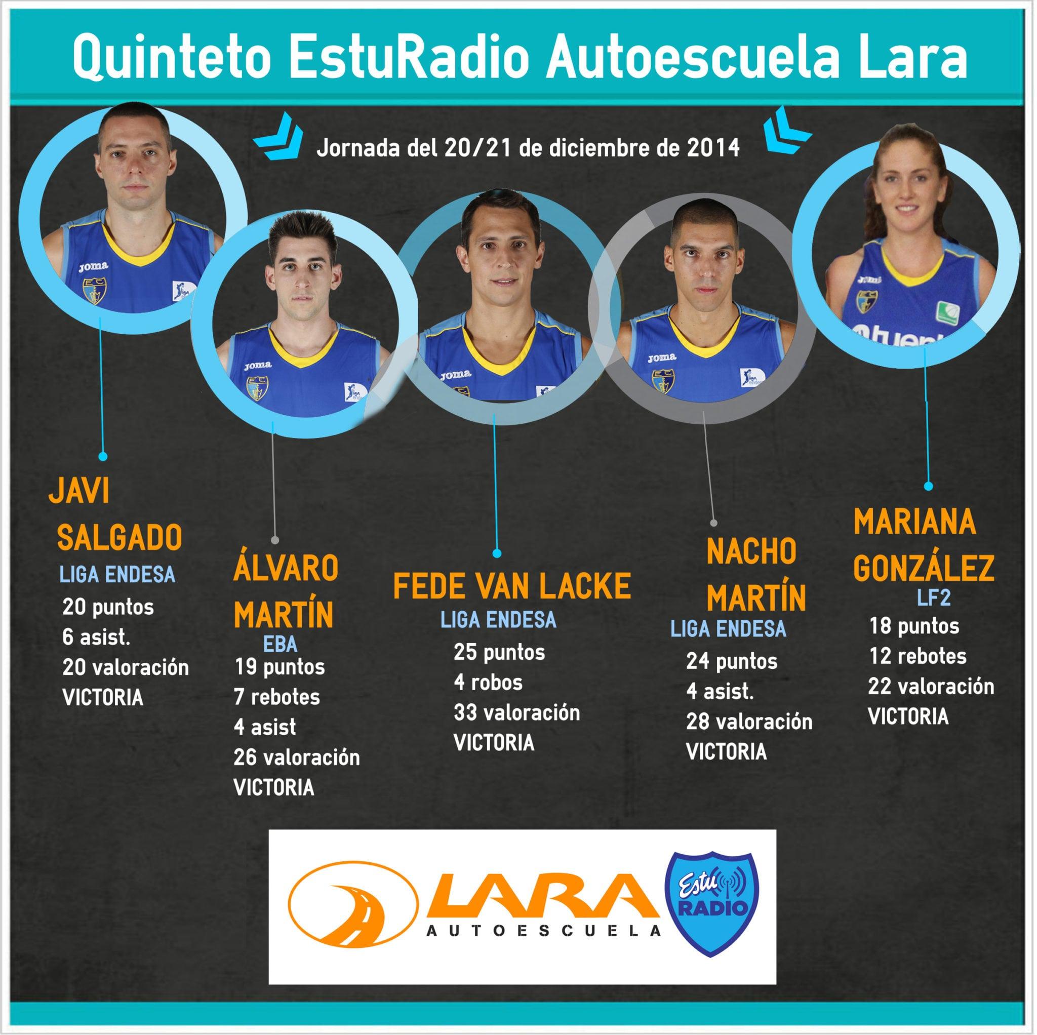 Quinteto EstuRadio Autoescuela Lara: Javi Salgado, Álvaro Martín, Fede Van Lacke, Nacho Martín y Mariana González