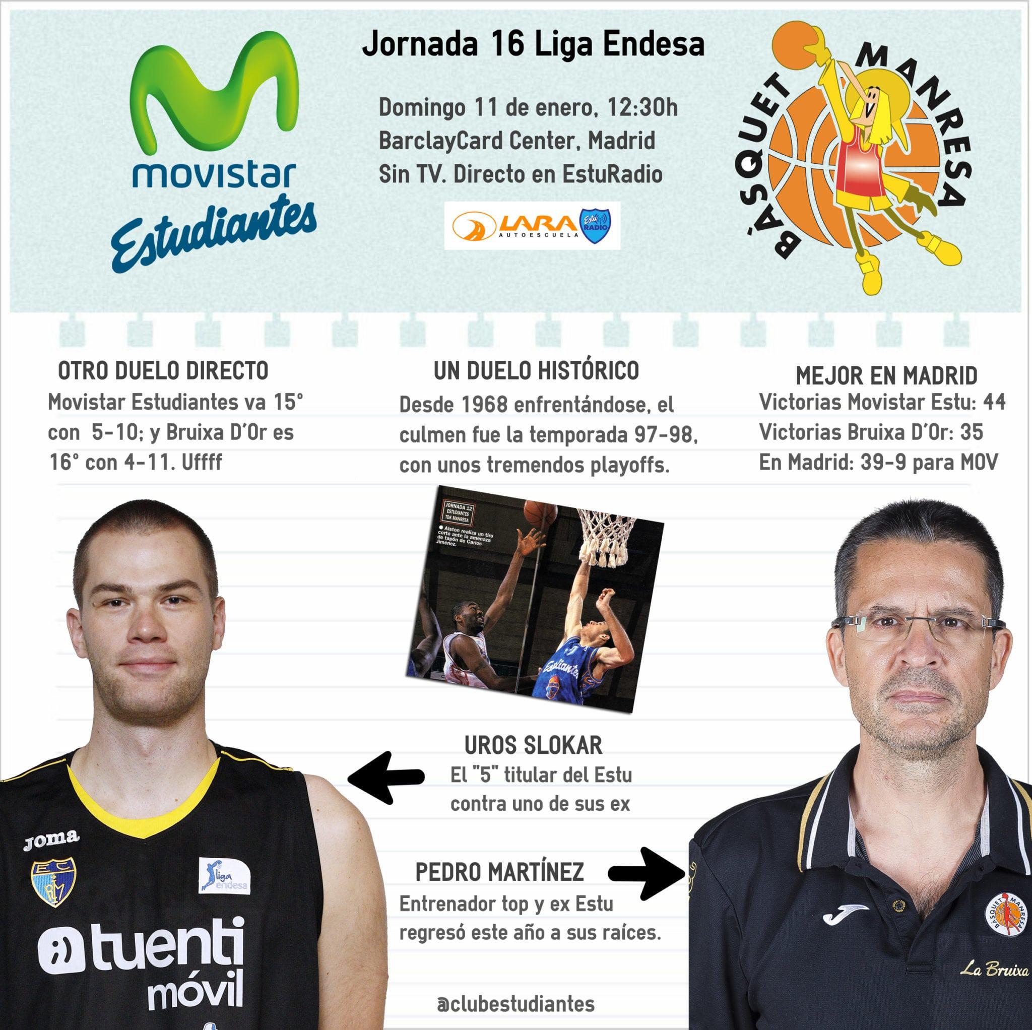 Movistar Estudiantes- La Bruixa D´Or Manresa: otro duelo directo con mucha historia (domingo 12:30h, Barclaycard Center. Sin TV. EstuRadio)