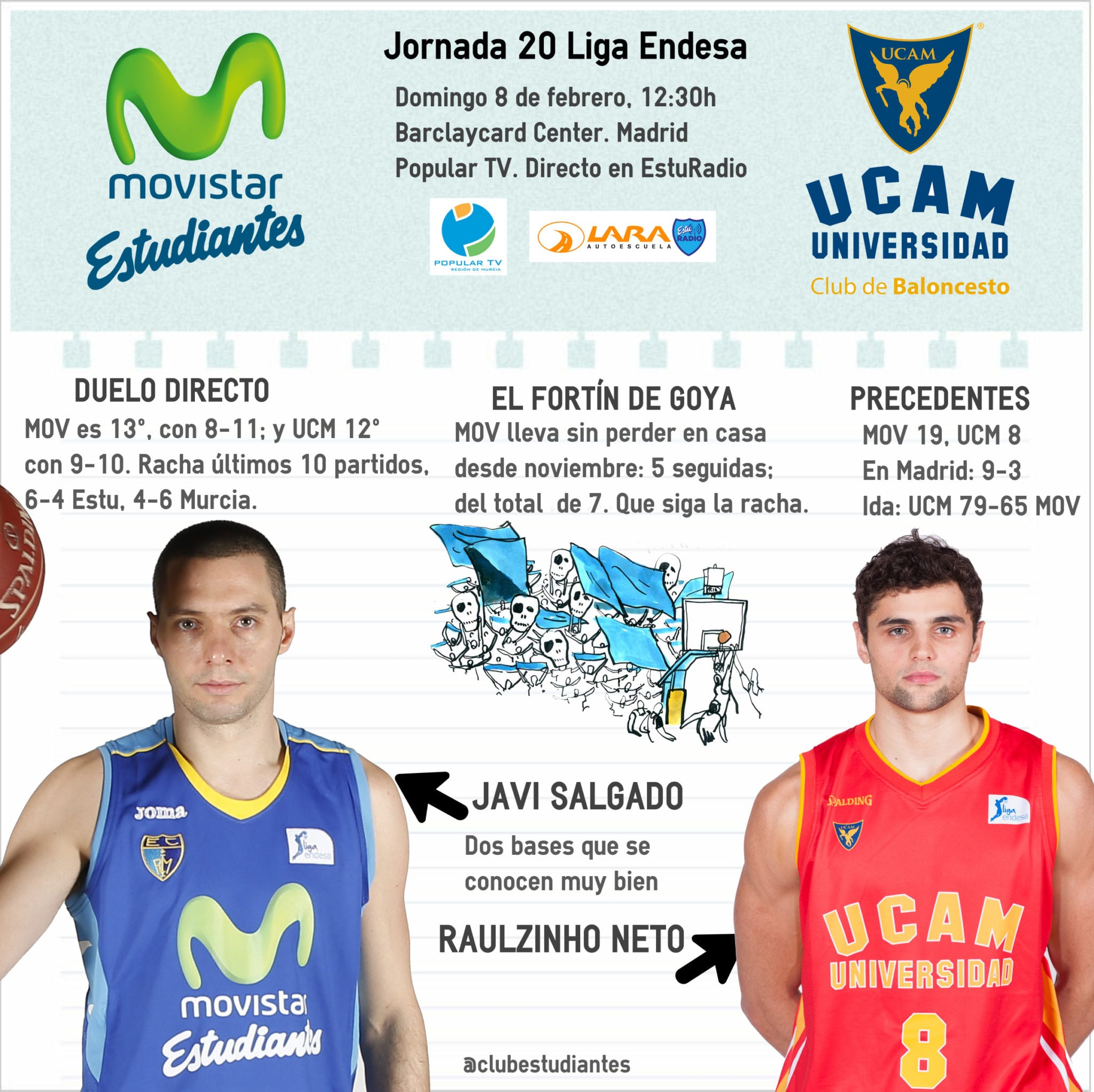 Movistar Estudiantes- UCAM Murcia: duelo directo en el fortín de Goya (domingo 12:30h. Popular TV. EstuRadio)