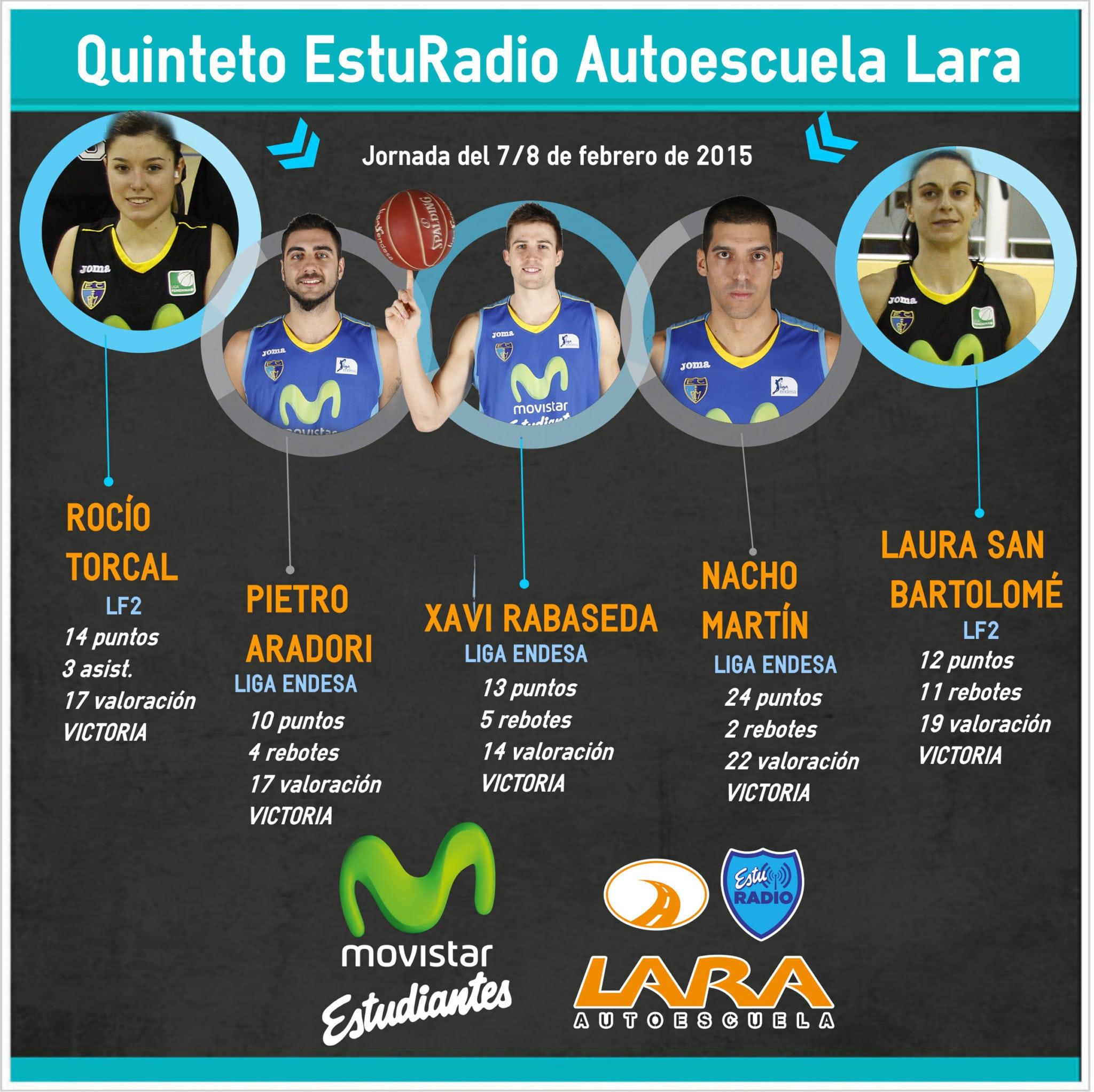 12º Quinteto Autoescuela Lara EstuRadio: Rocío Torcal, Pietro Aradori, Xavi Rabaseda, Nacho Martín y Laura San Bartolomé