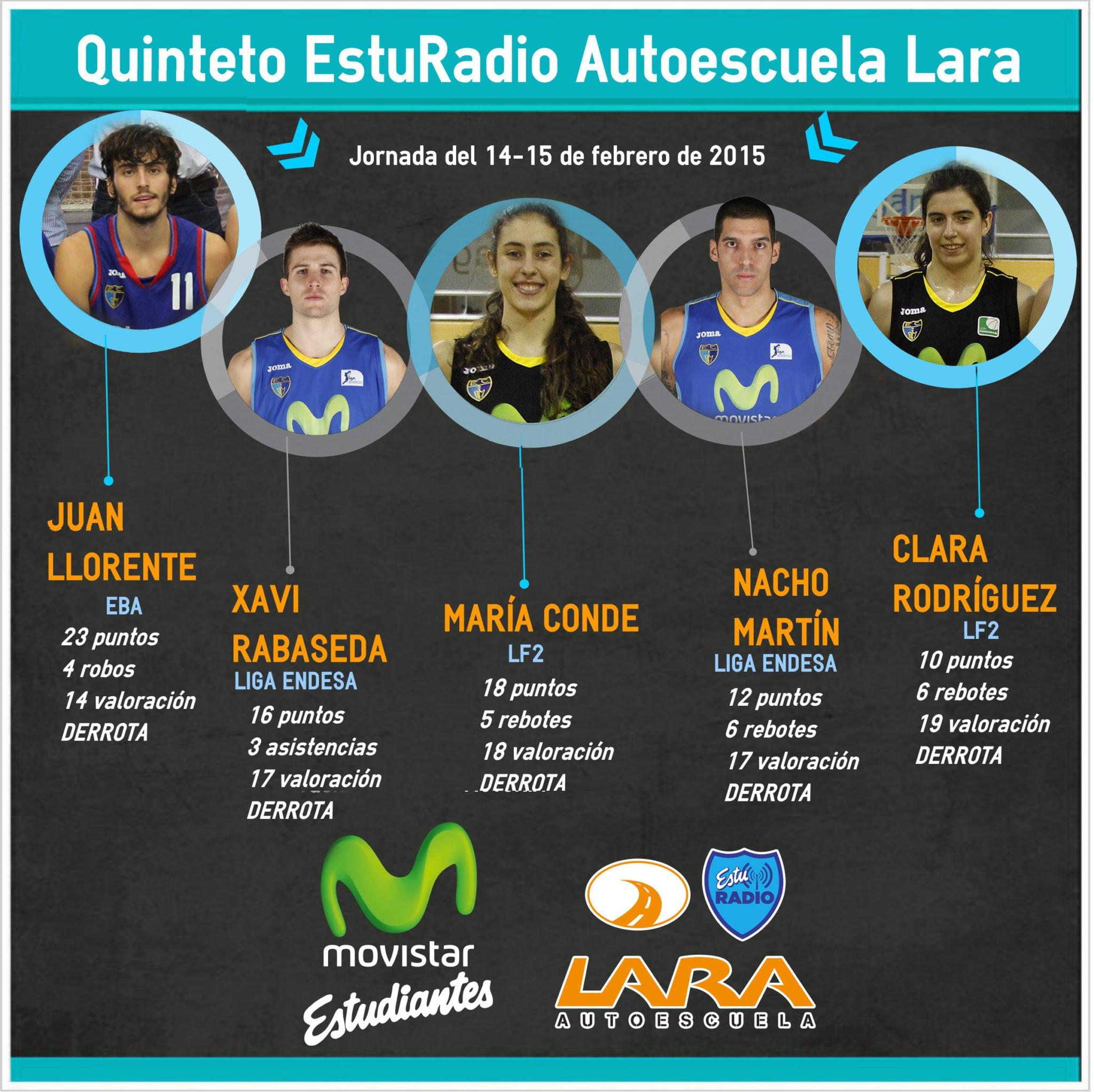 13º Quinteto Autoescuela Lara EstuRadio: Juan Llorente, Xavi Rabaseda, María Conde, Nacho Martín y Clara Rodríguez