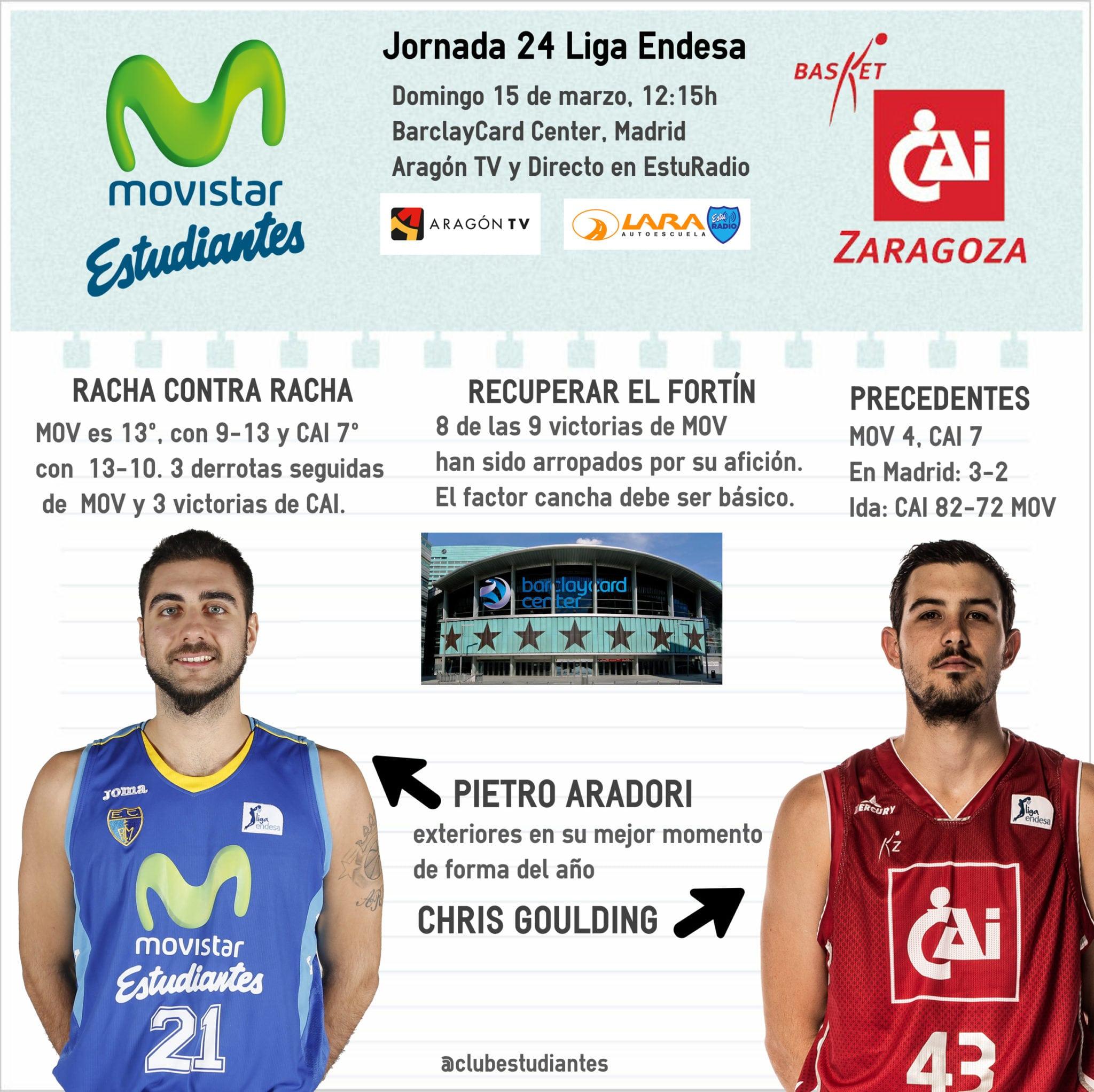 Movistar Estudiantes- CAI Zaragoza: volver a ganar para celebrar el partido 1200 en ACB (domingo, 12:15h, Aragón TV y EstuRadio)
