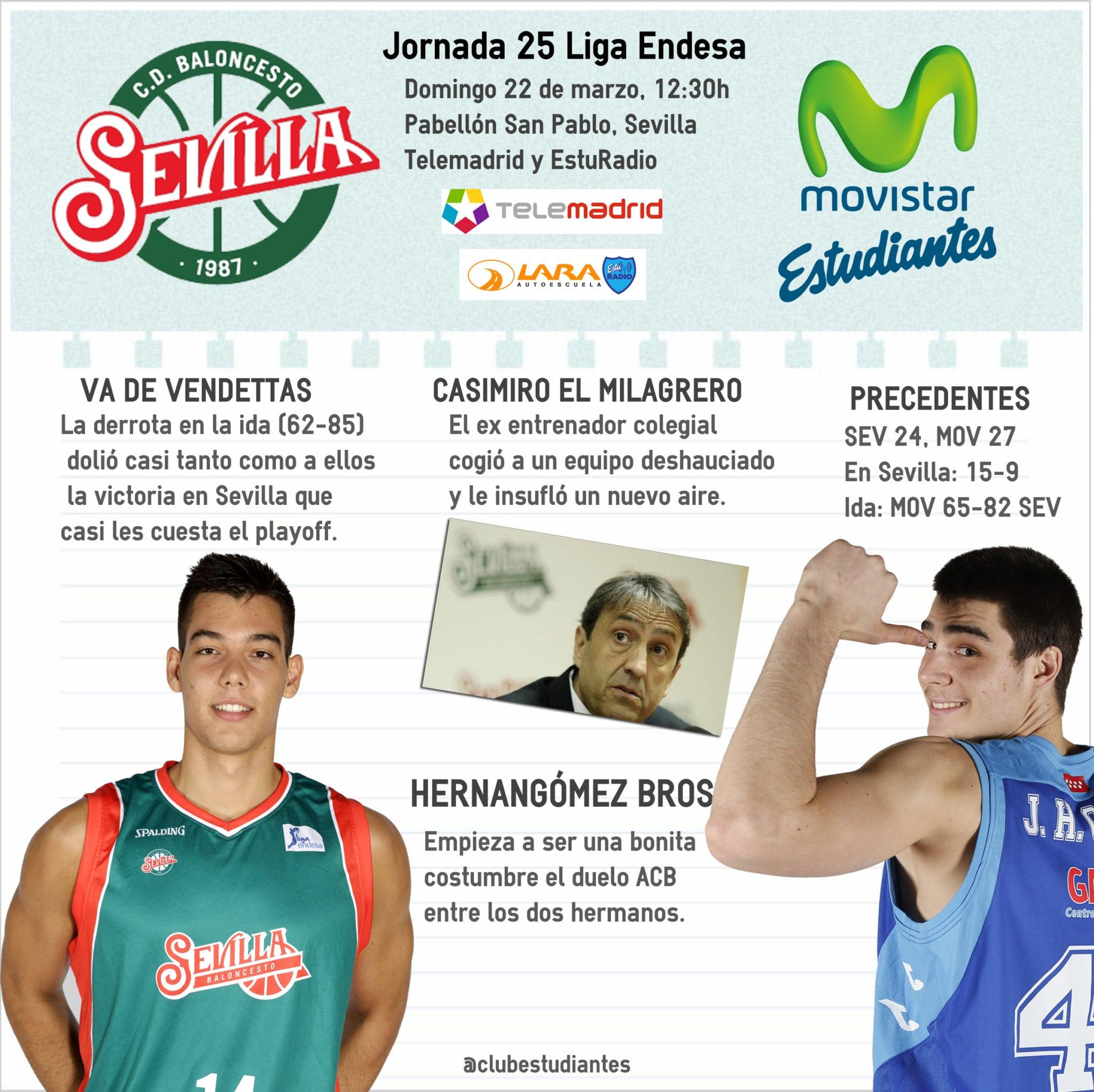 Baloncesto Sevilla- Movistar Estudiantes, domingo 12:30h en Telemadrid y EstuRadio: a poner tierra de por medio