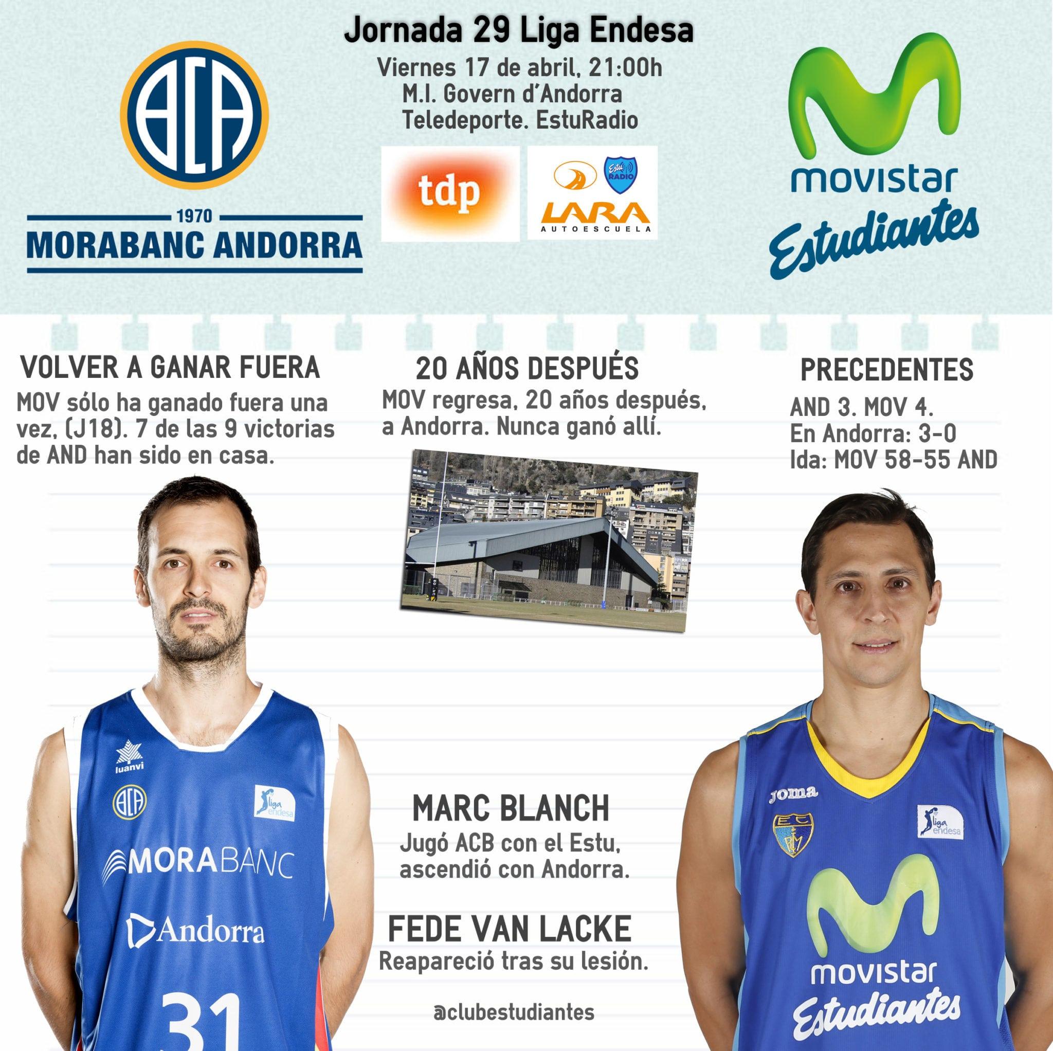 Morabanc Andorra- Movistar Estudiantes: a despejar dudas (viernes 21h, Teledeporte y EstuRadio)