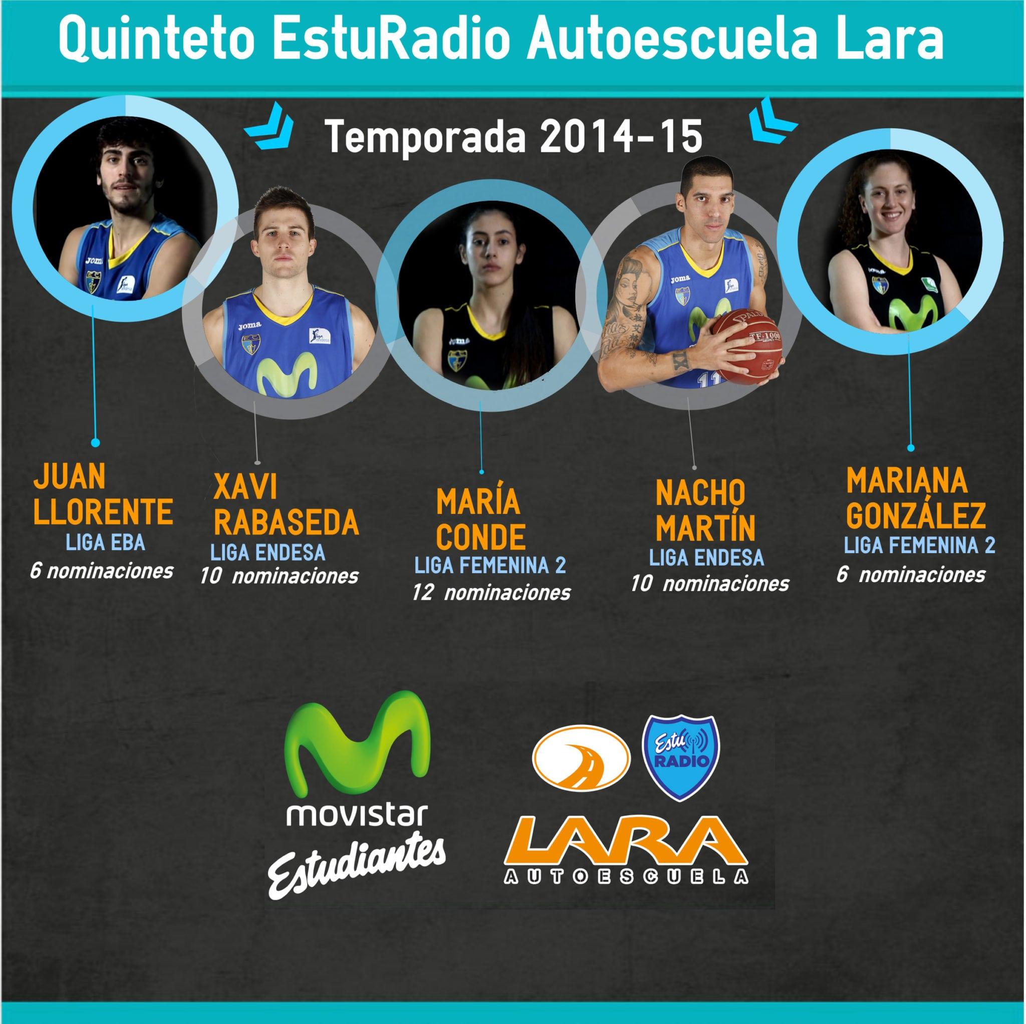 Mejor Quinteto EstuRadio Autoescuela Lara 2014-15:  Juan Llorente, Xavi Rabaseda, María Conde, Nacho Martín y Mariana González