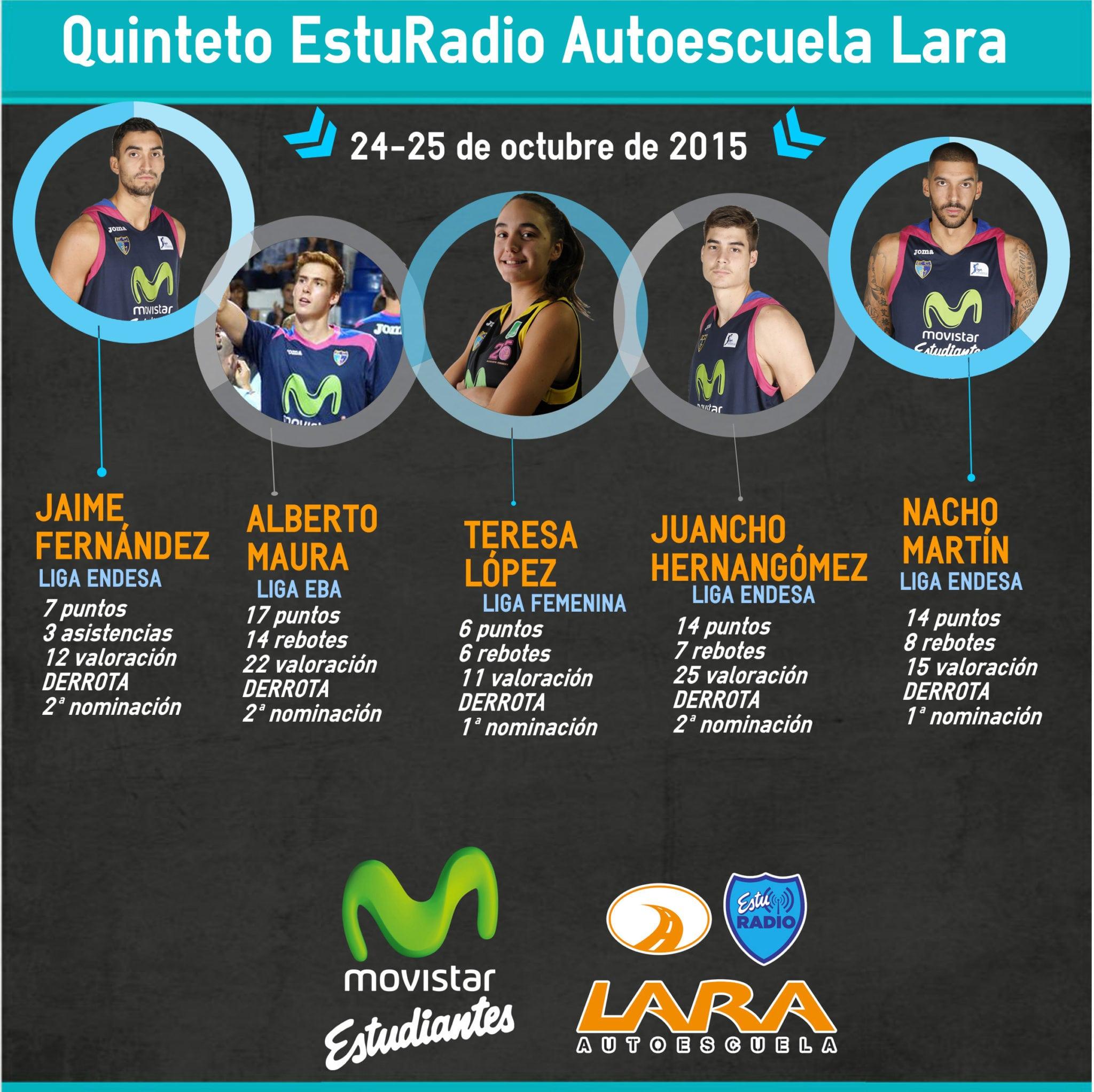 2º Quinteto EstuRadio: Jaime Fernández, Alberto Maura, Teresa López, Juancho Hernangómez y Nacho Martín