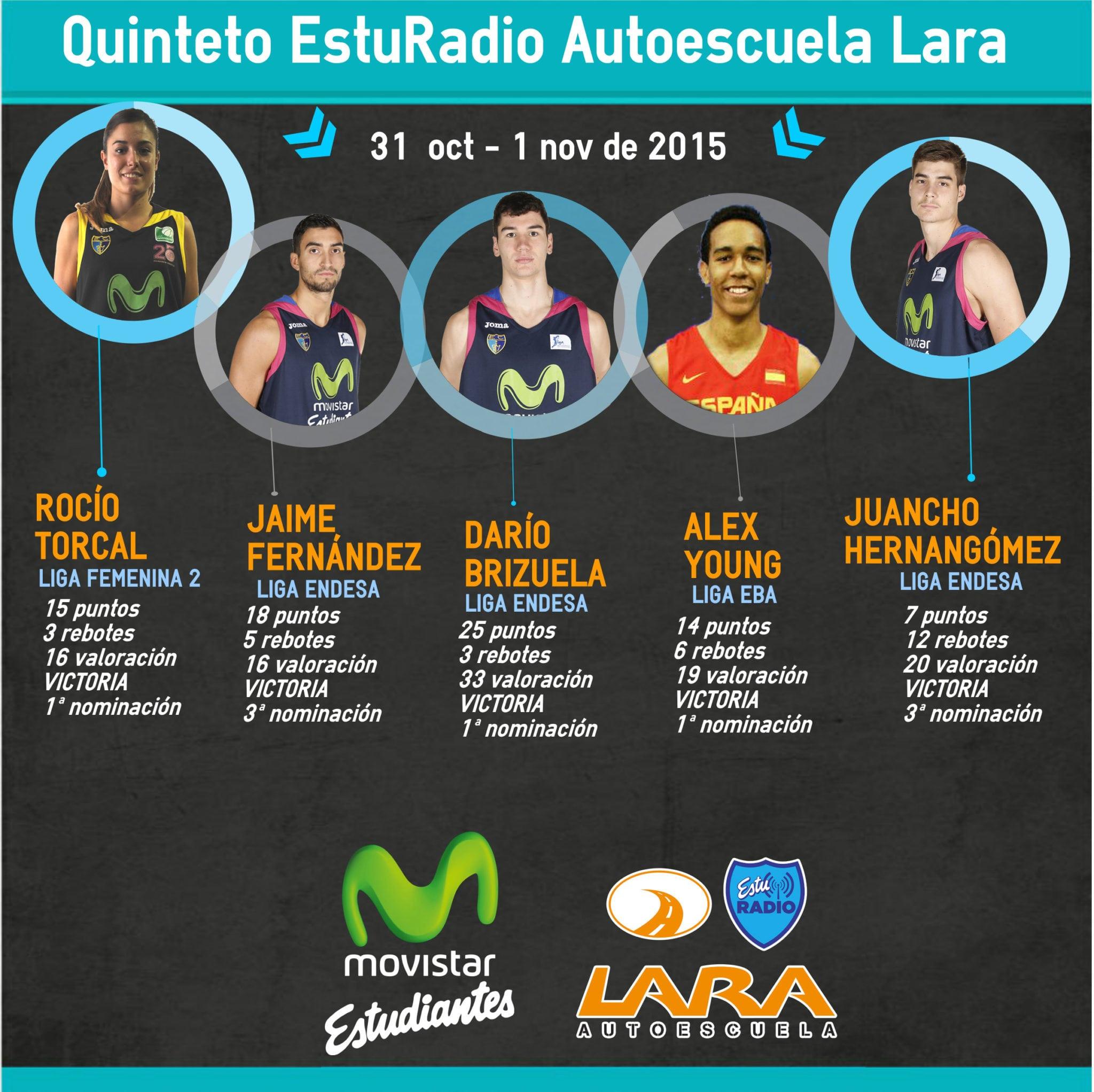 3er Quinteto EstuRadio: Rocío Torcal, Jaime Fernández, Darío Brizuela, Alex Young y Juancho Hernangómez