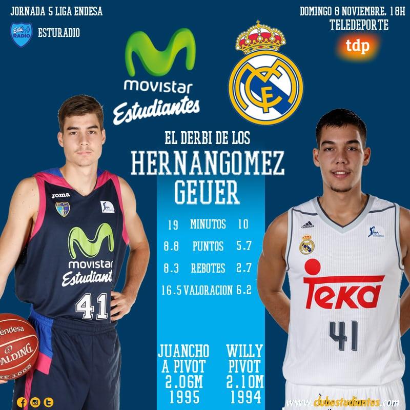 El derbi de los hermanos Hernangómez Geuer, y otros detalles del Movistar Estudiantes- Real Madrid de este domingo