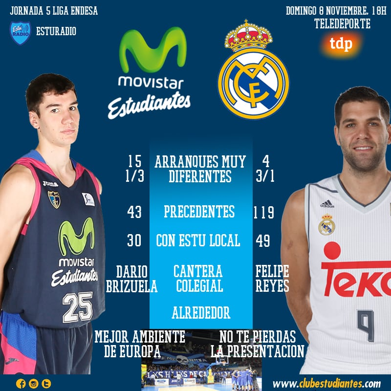 Movistar Estudiantes- Real Madrid. Llega un partido que siempre es especial y en el que no valen los pronósticos (Domingo, 18h, Teledeporte)