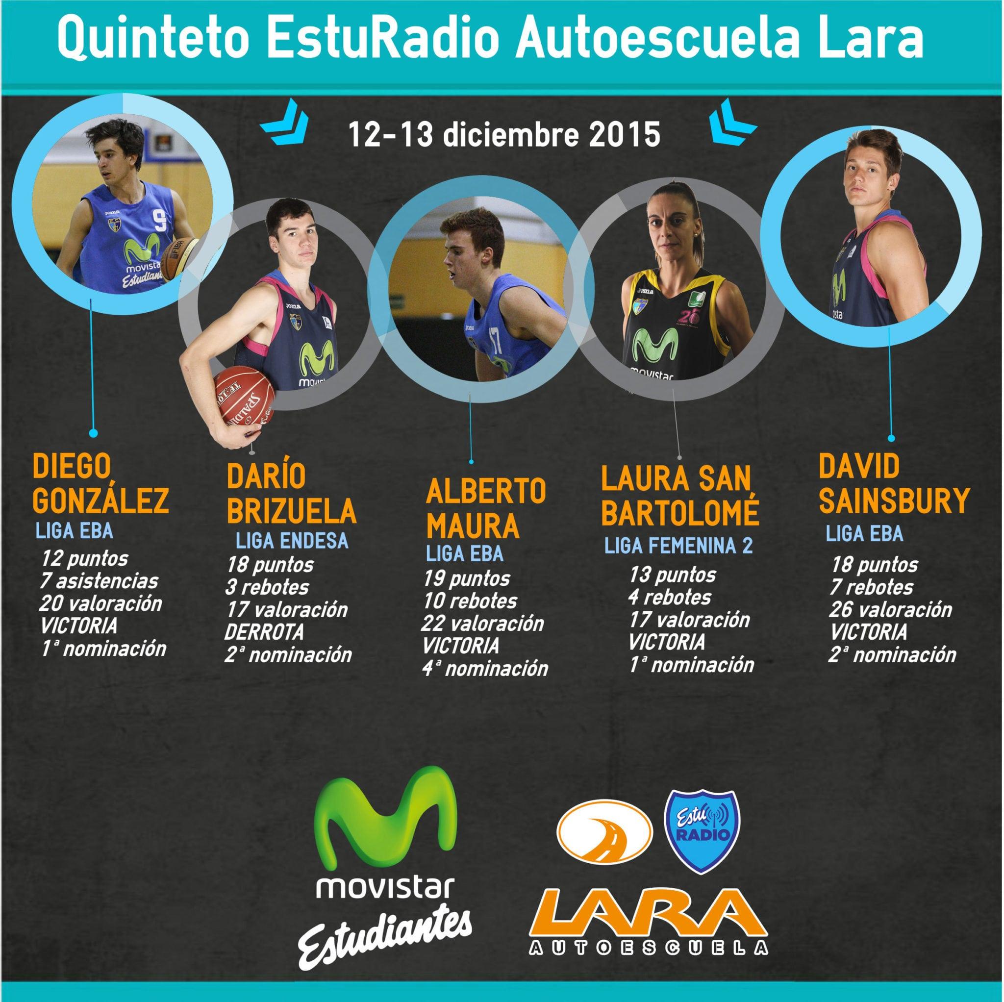 8º Quinteto EstuRadio: D. González, Brizuela, Maura, San Bartolomé y Sainsbury