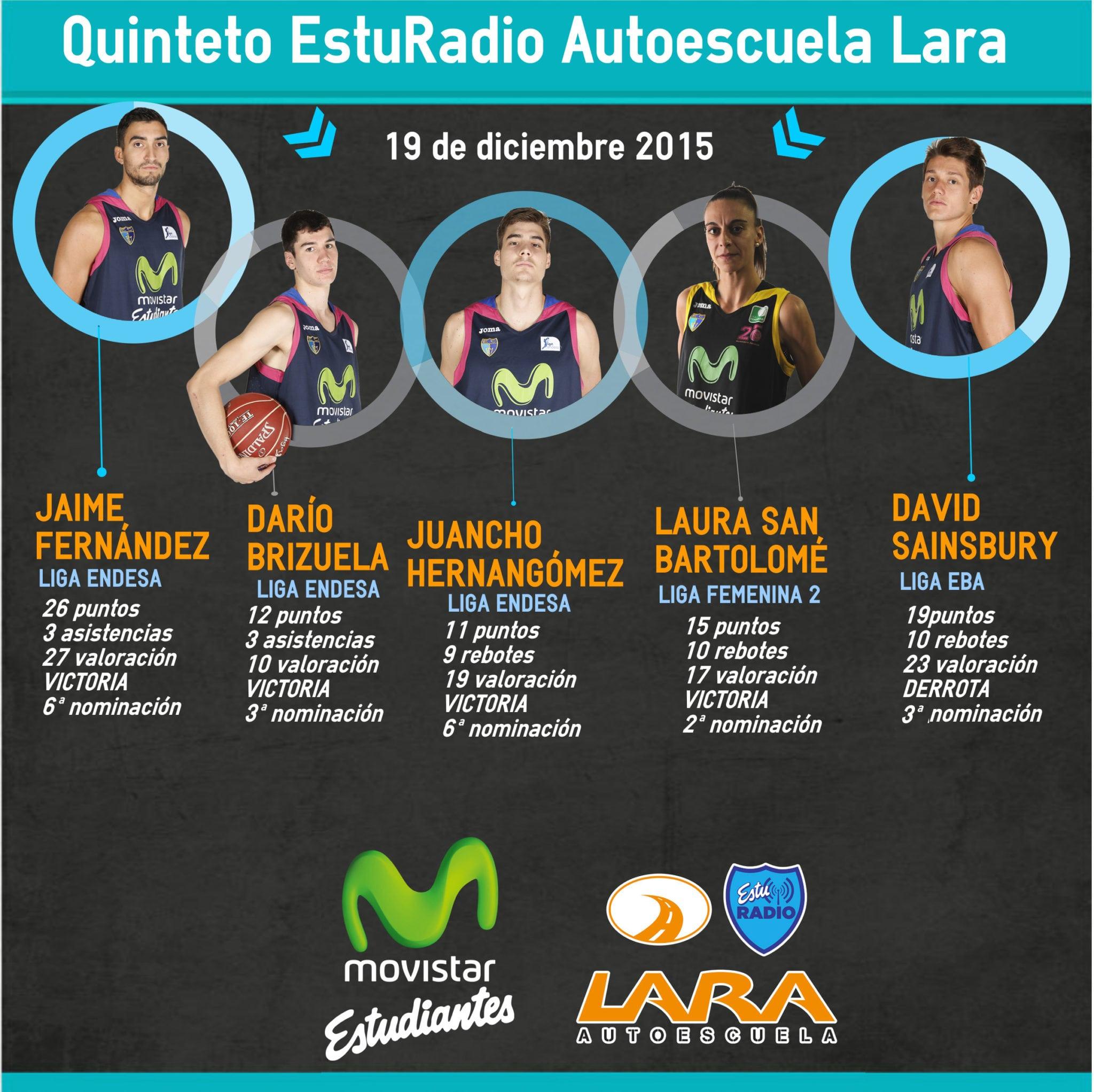 El último Quinteto EstuRadio de 2015: Fernández, Brizuela, Hernangómez, San Bartolomé y Sainsbury