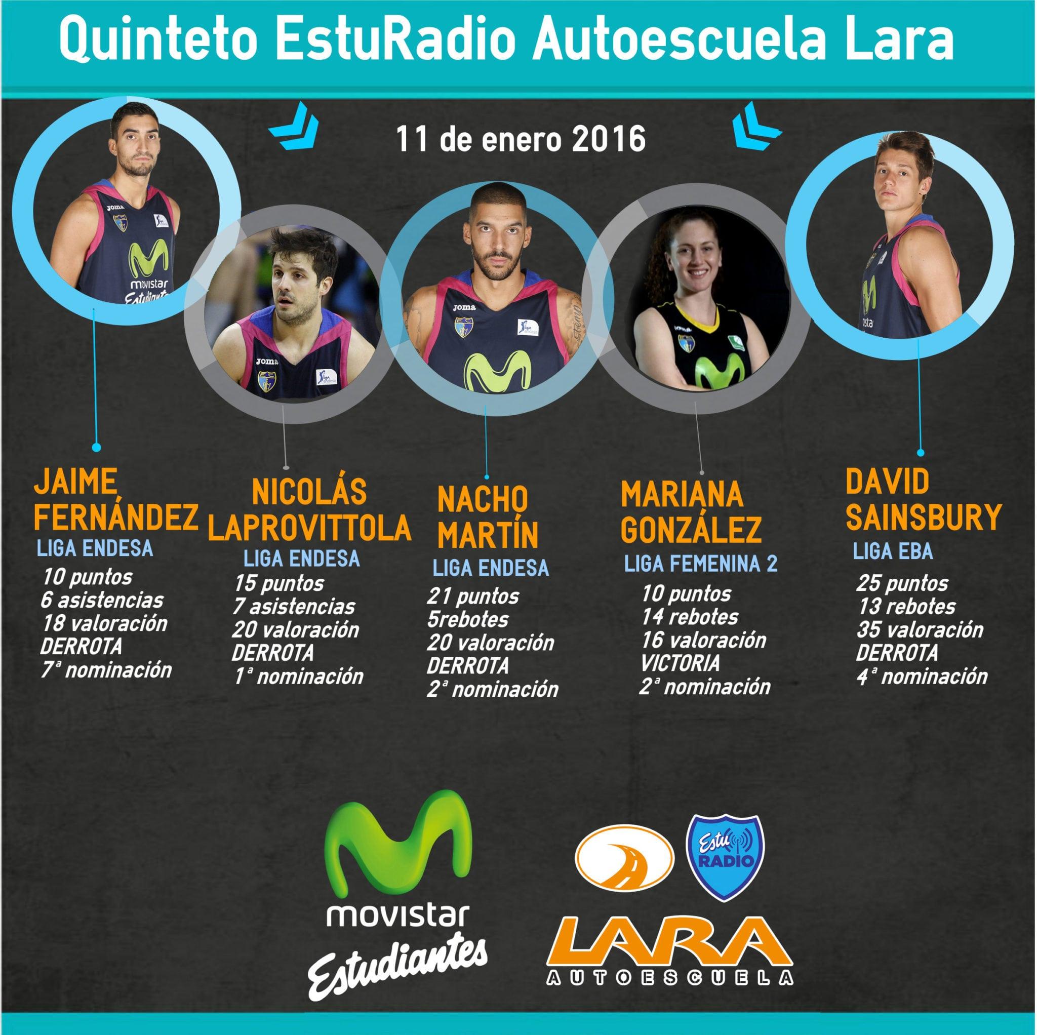 Jaime Fernández, Nico Laprovittola, Nacho Martín, Mariana González y David Sainsbury componen el primer Quinteto EstuRadio de 2016