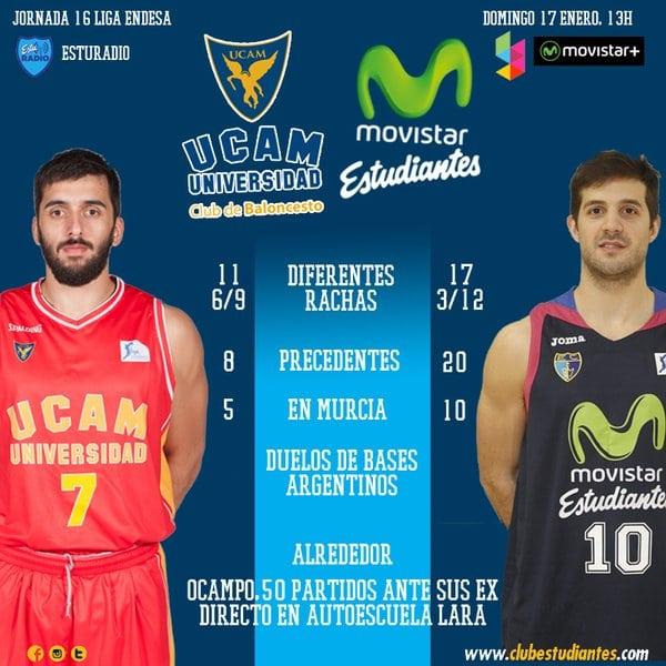 UCAM Murcia- Movistar Estudiantes, una nueva final para los colegiales (domingo 13h. Movistar +, Yomvi, EstuRadio)