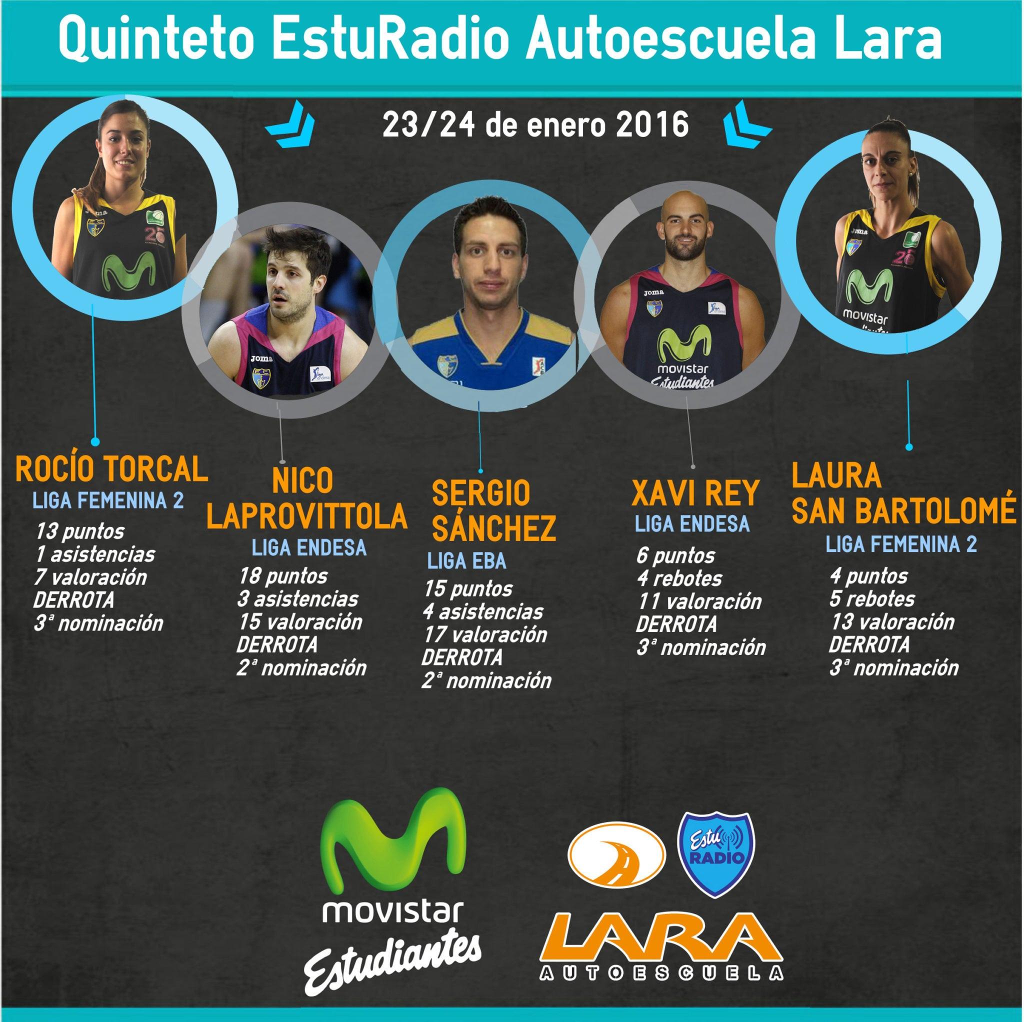 Quinteto EstuRadio: Torcal, Laprovittola, Sánchez, Rey y San Bartolomé