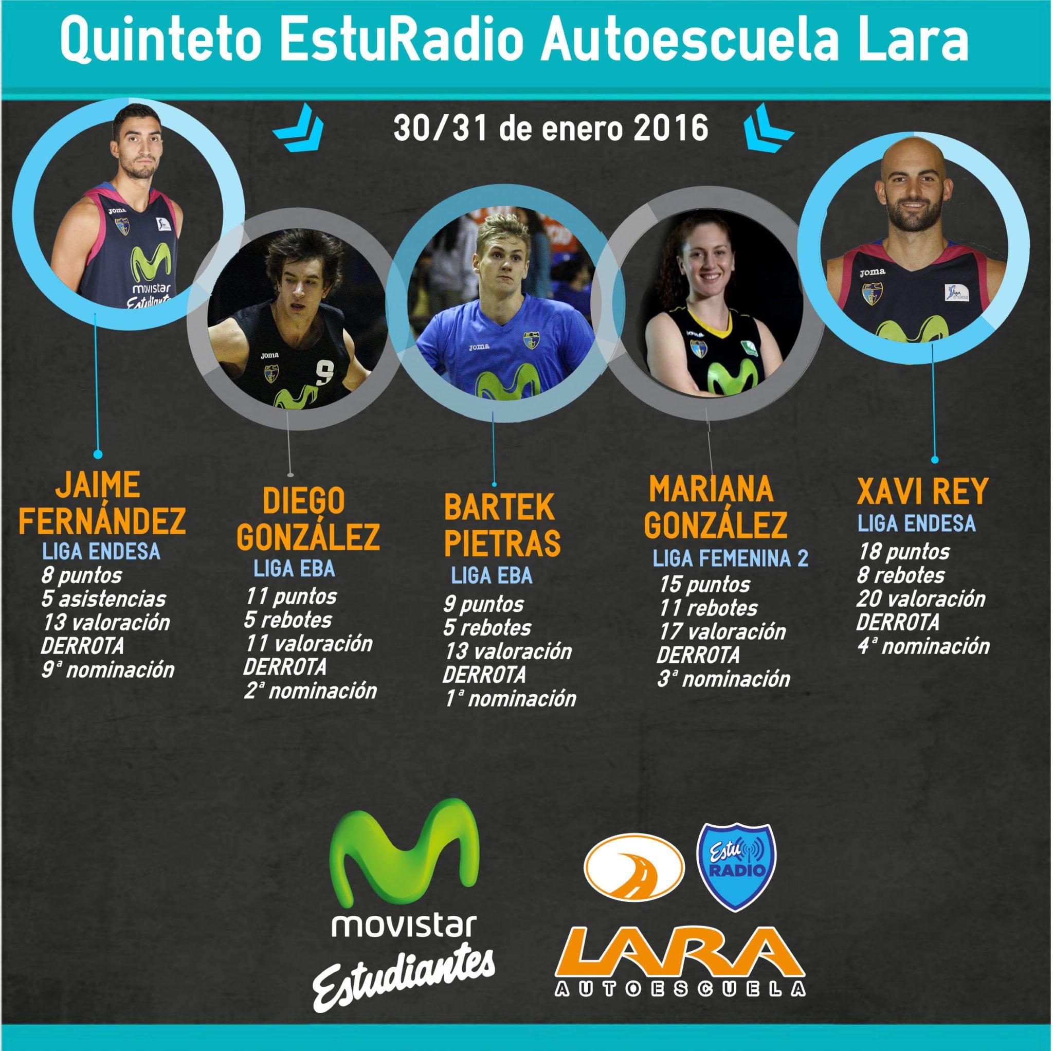 Quinteto EstuRadio Autoescuela Lara: Jaime Fernández, Diego González, Bartek Pietras, Mariana González y Xavi Rey