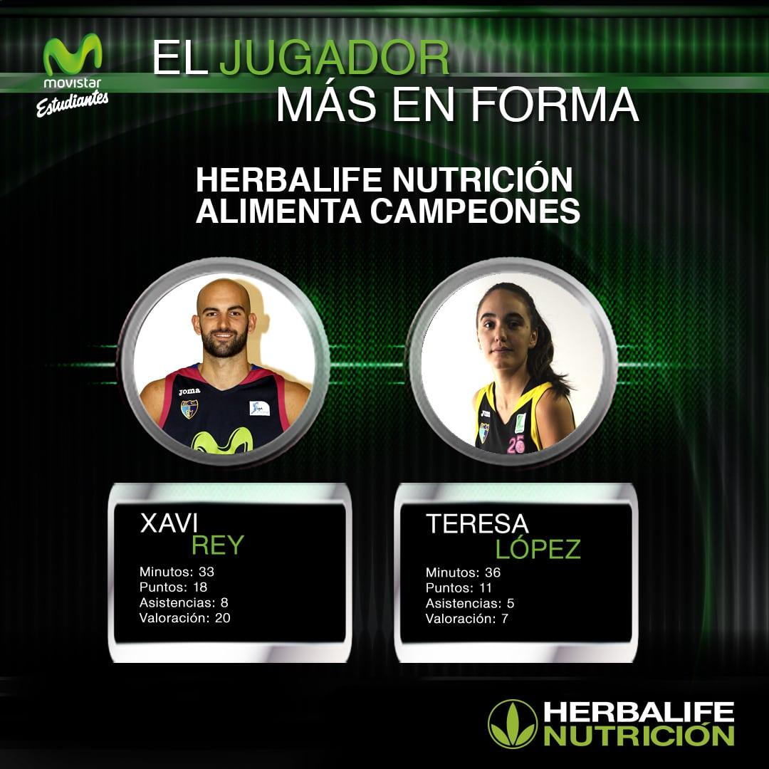 Herbalife presenta a los jugadores más en forma: Xavi Rey y Teresa López