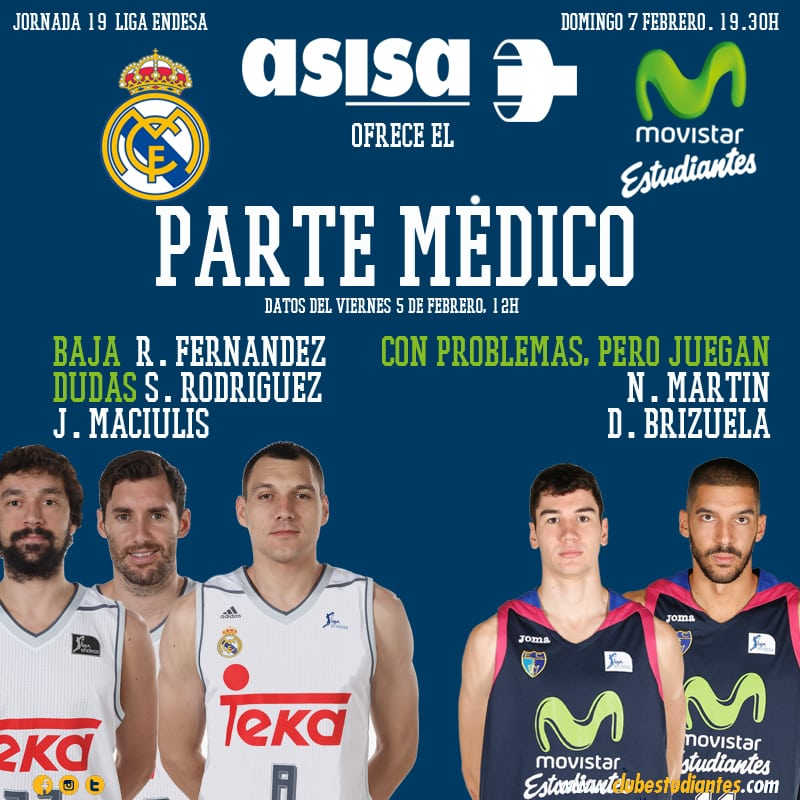 Asisa nos ofrece el parte médico del Real Madrid CF- Movistar Estudiantes
