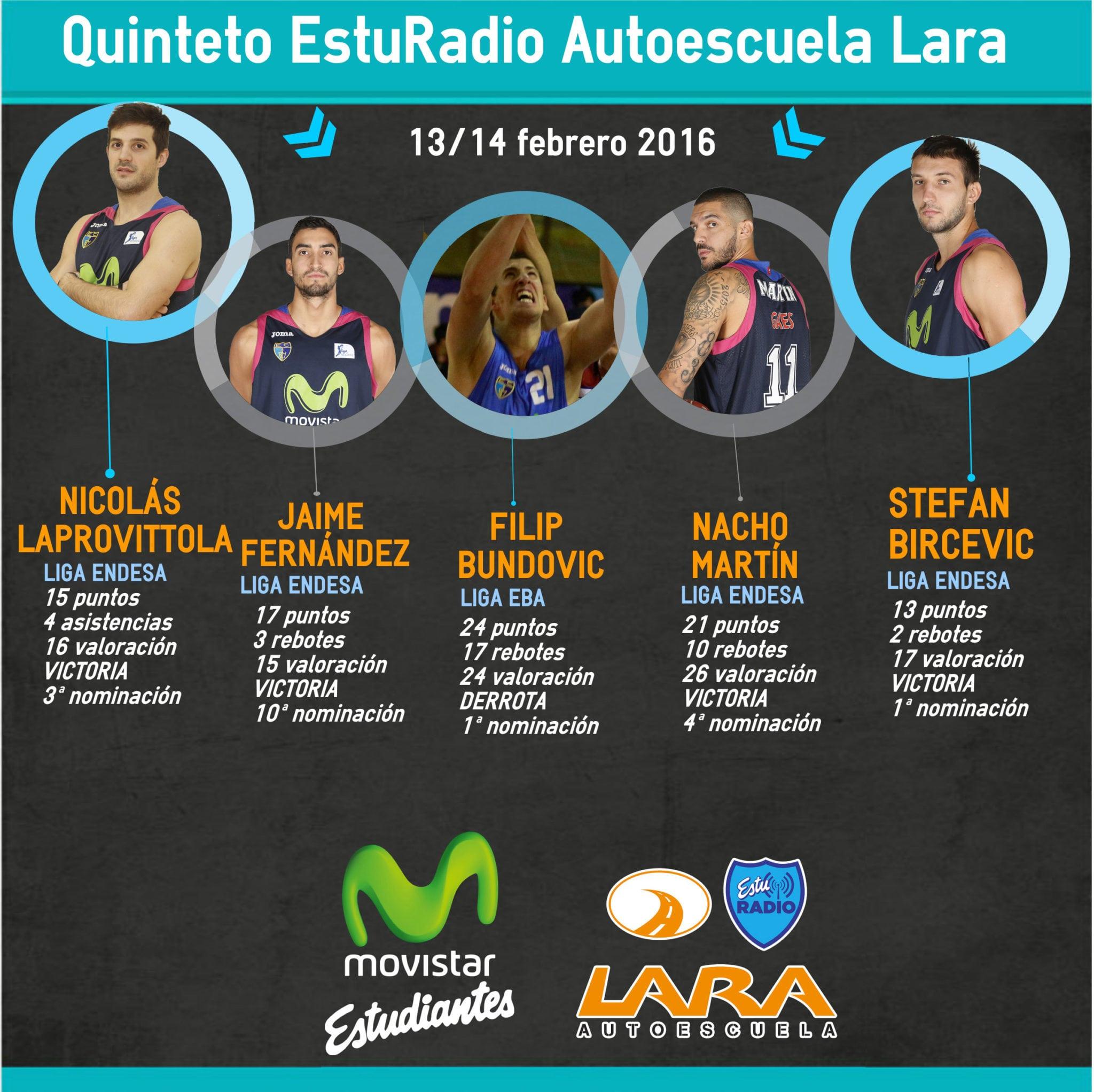 Quinteto EstuRadio: Laprovittola, Fernández, Bundovic, Martín y Bircevic