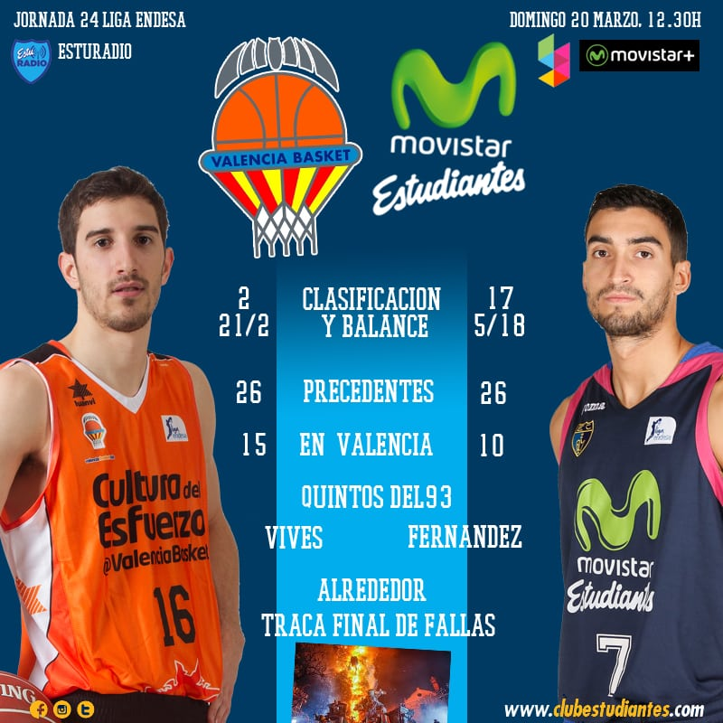 Valencia Basket – Movistar Estudiantes (Domingo 12:30, Movistar +): afianzarse en La Fonteta