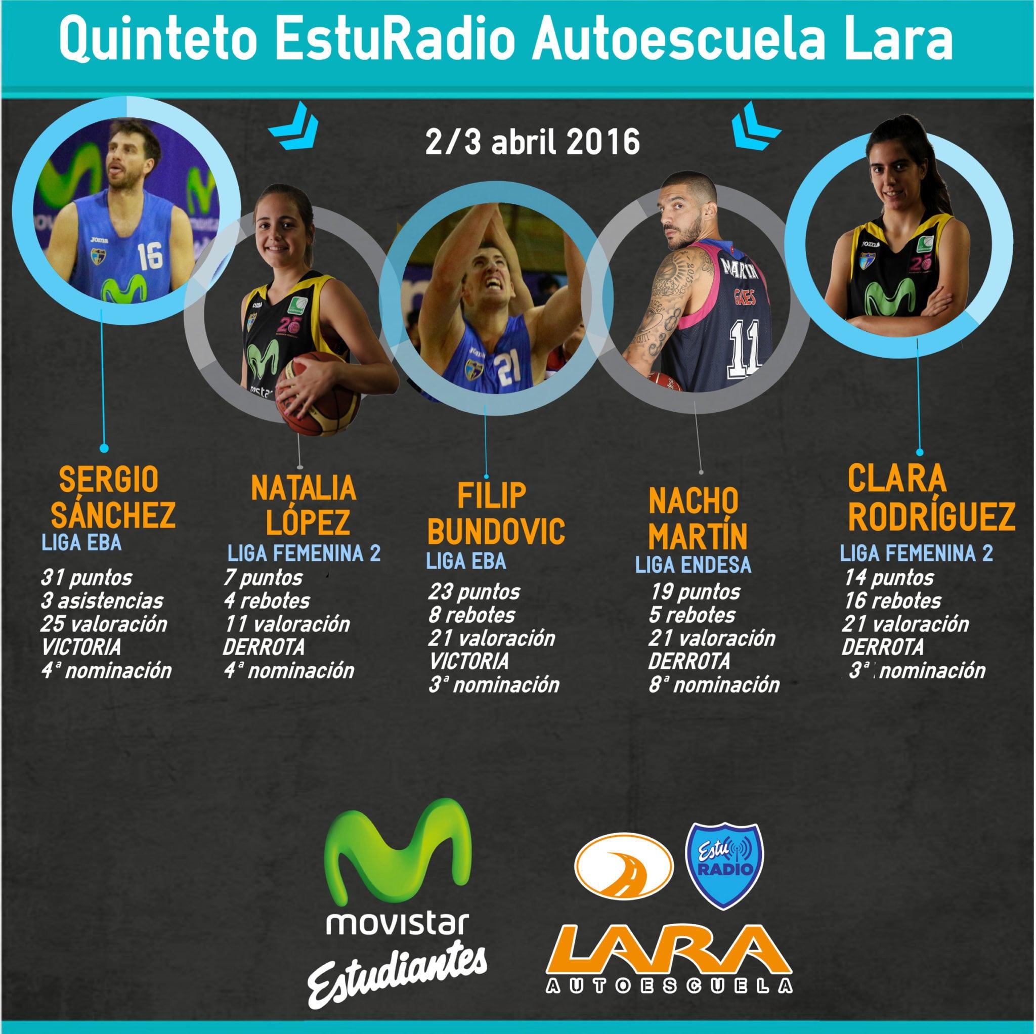 Quinteto EstuRadio Autoescuela Lara : Sergio Sánchez, Natalia López, Filip Bundovic, Nacho Martín y Clara Rodríguez