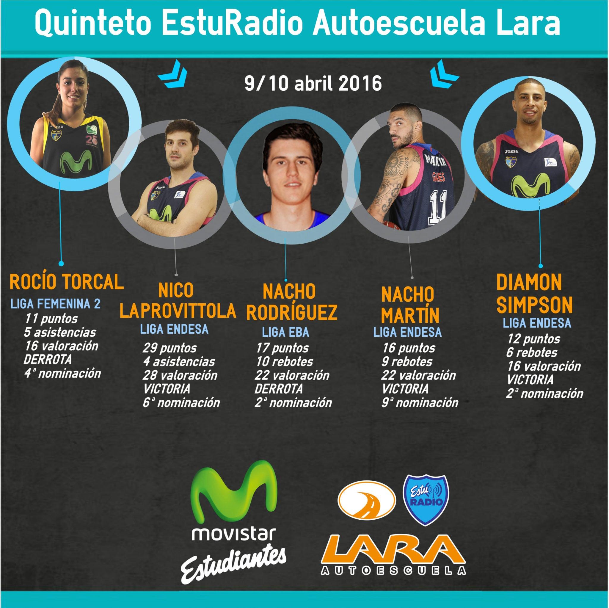 Quinteto EstuRadio Autoescuela Lara: Rocío Torcal, Nico Laprovittola, Nacho Rodríguez, Nacho Martín y Diamon Simpson