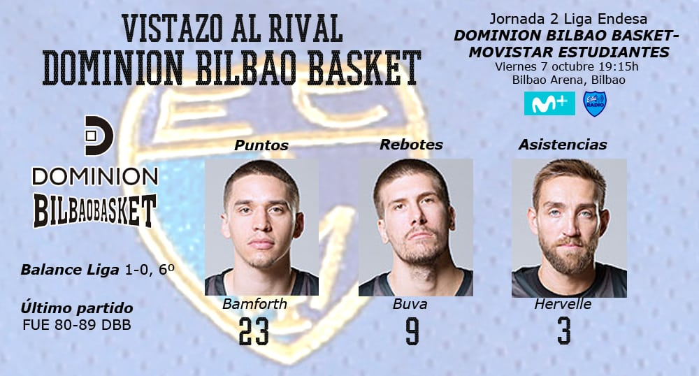 Vistazo al rival, Dominion Bilbao Basket.