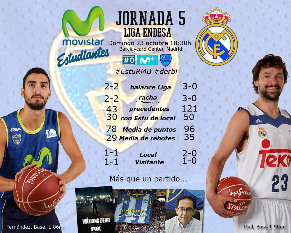 Movistar Estudiantes- Real Madrid. Sorpresas alrededor ¿sorpresa en la cancha? (domingo, 18:30h. #0, Movistar+ y EstuRadio)