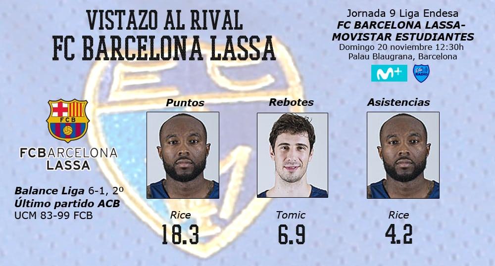 Vistazo al rival, Barça Lassa: la enfermería llena, pero mucho talento