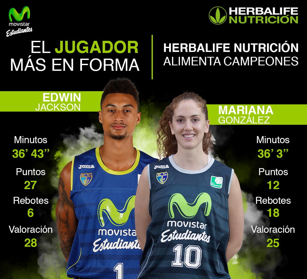 Herbalife presenta a los jugadores más en forma: Edwin Jackson y Mariana González