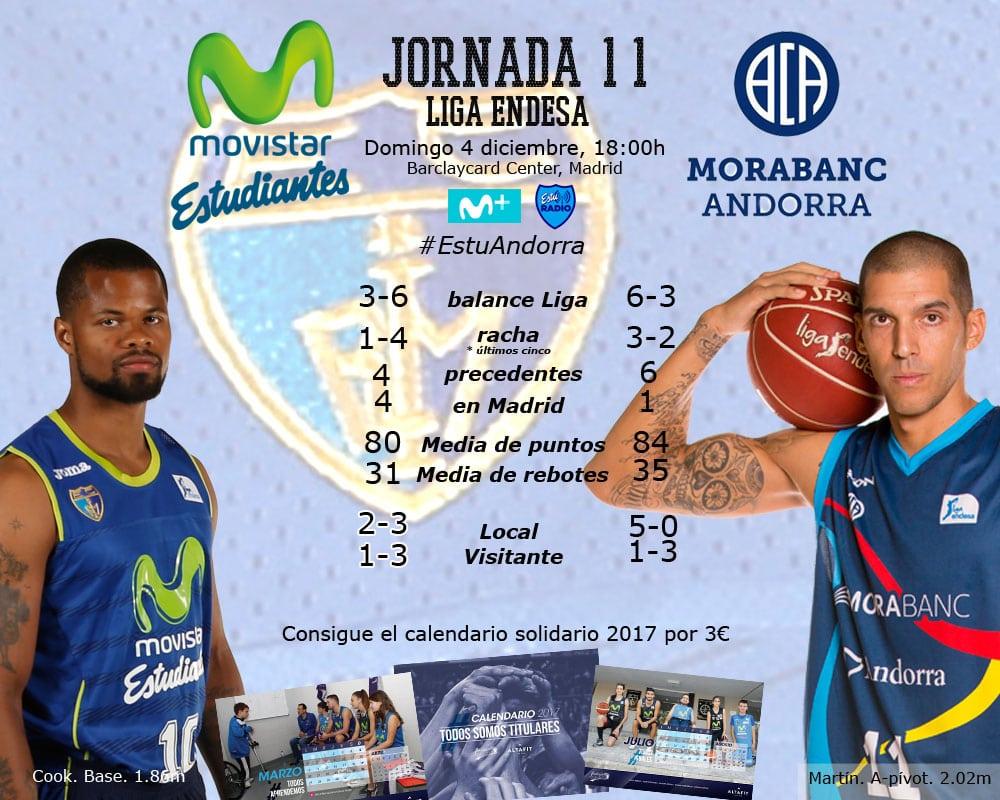 Una de las revelaciones de la temporada amenaza a Movistar Estudiantes. Domingo 18h (Movistar +, EstuRadio)