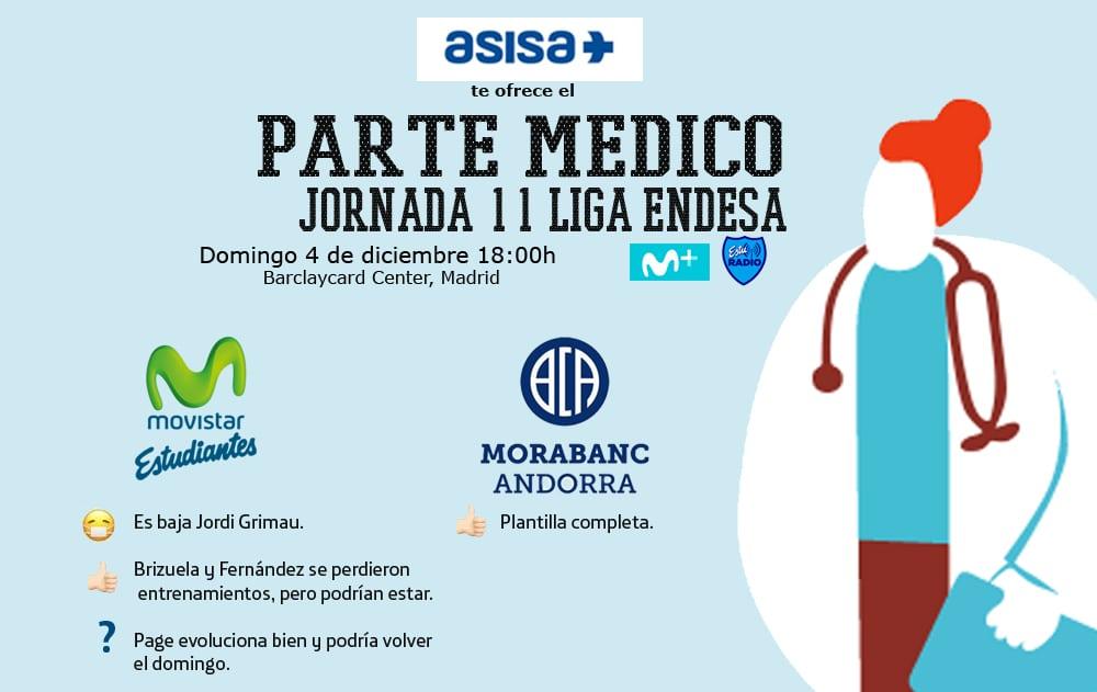Asisa ofrece el parte médico del Movistar Estudiantes- Morabanc Andorra del domingo