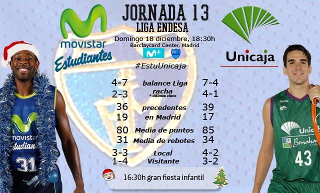Movistar Estudiantes- Unicaja: que la fiesta sea antes y después (domingo 18:30h partido, 16:30h fiesta infantil)
