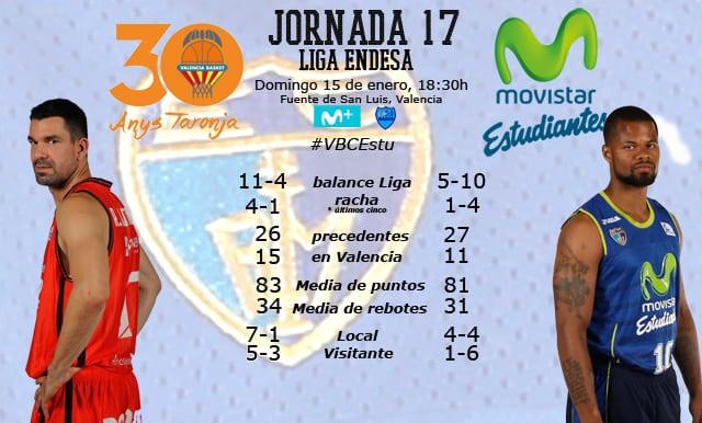 Valencia Basket- Movistar Estudiantes. Máxima exigencia para cerrar la primera vuelta (domingo 18:30h, Movistar + y EstuRadio)