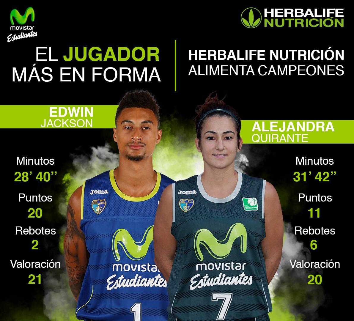 Herbalife presenta a los jugadores más en forma de la jornada: Edwin Jackson y Alejandra Quirante