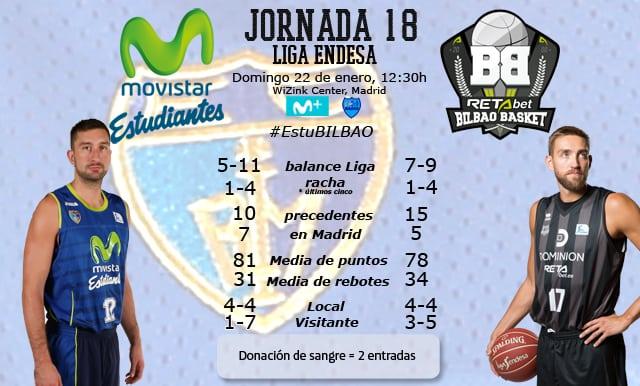 Movistar Estudiantes- Retabet Bilbao Basket: empieza la segunda vuelta a sangre y fuego (domingo 12:30h, Movistar +, EstuRadio)