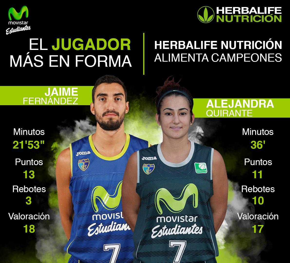 Herbalife presenta a los jugadores más en forma de la jornada: Jaime Fernández y Alejandra Quirante.
